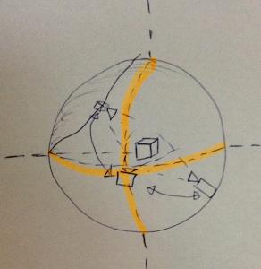 Sketch Camera System